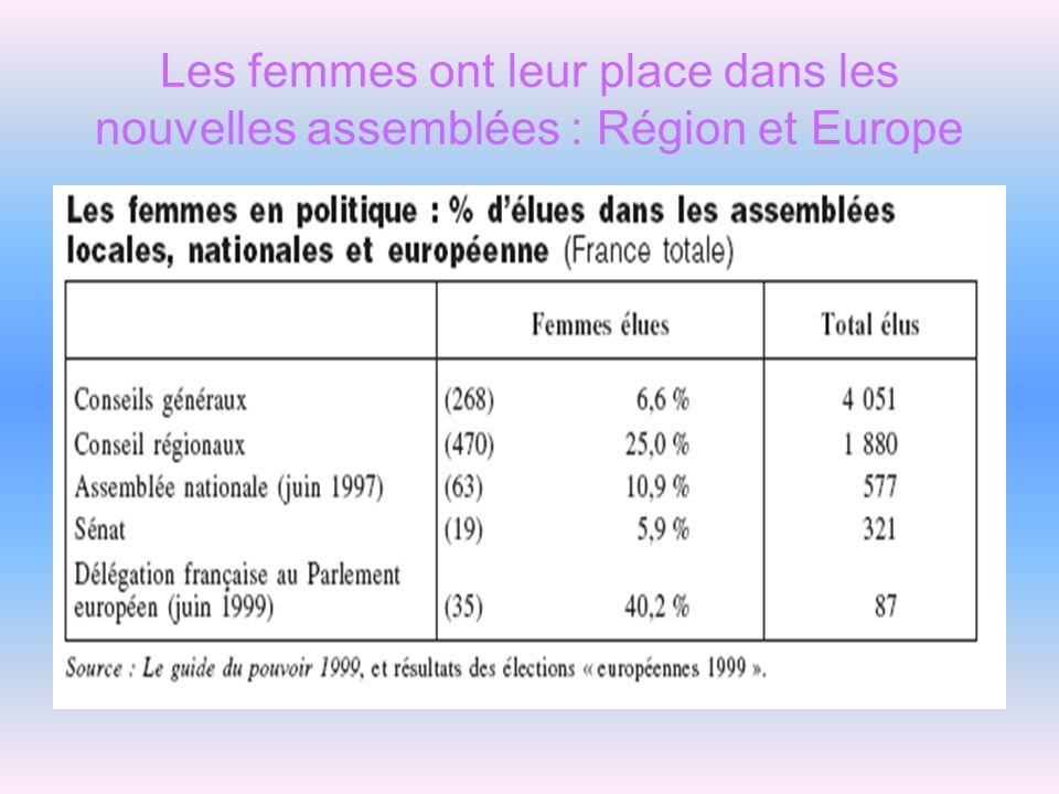 Les femmes ont leur place dans les nouvelles assemblées : Région et Europe