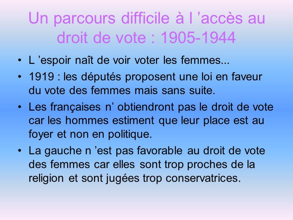 Un parcours difficile à l accès au droit de vote : 1905-1944 L espoir naît de voir voter les femmes... 1919 : les députés proposent une loi en faveur