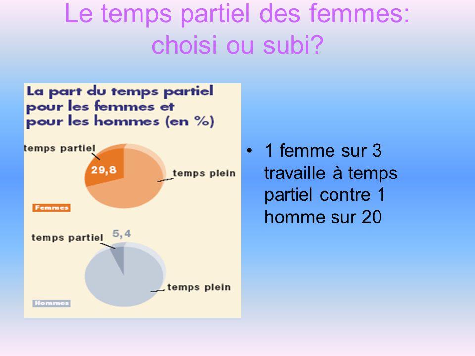 Le temps partiel des femmes: choisi ou subi? 1 femme sur 3 travaille à temps partiel contre 1 homme sur 20