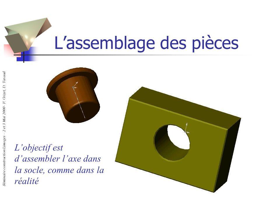 Séminaire construction Limoges – 2 et 3 Mai 2000 - F. Grizet, D. Taraud Lassemblage des pièces Lobjectif est dassembler laxe dans la socle, comme dans