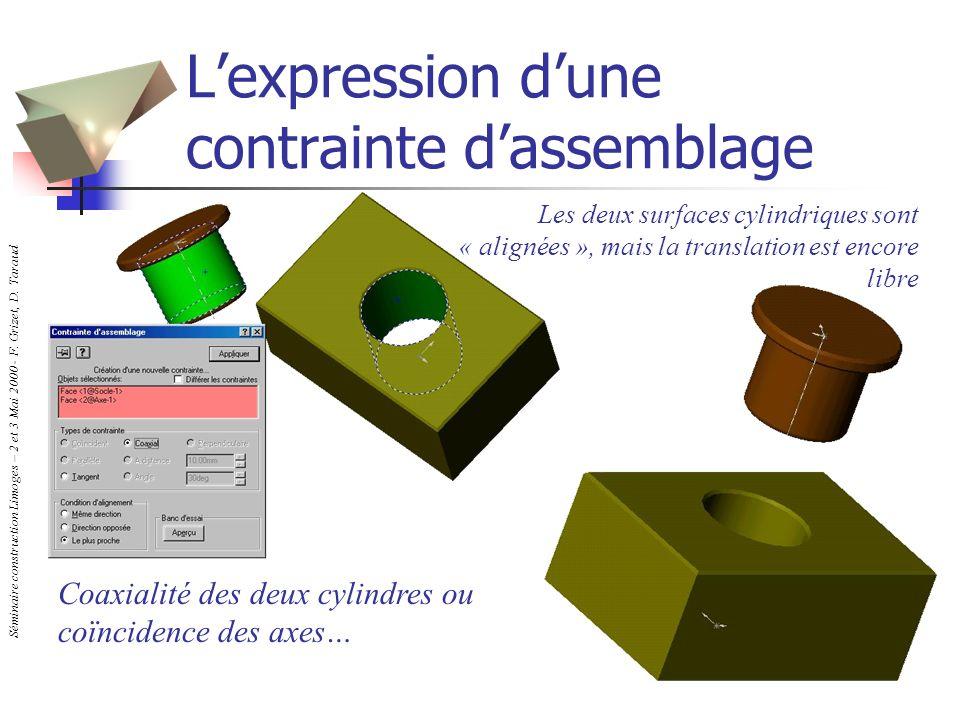 Séminaire construction Limoges – 2 et 3 Mai 2000 - F. Grizet, D. Taraud Lexpression dune contrainte dassemblage Coaxialité des deux cylindres ou coïnc