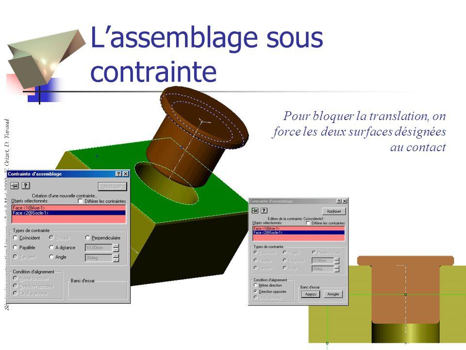 Séminaire construction Limoges – 2 et 3 Mai 2000 - F. Grizet, D. Taraud Lassemblage sous contrainte Pour bloquer la translation, on force les deux sur