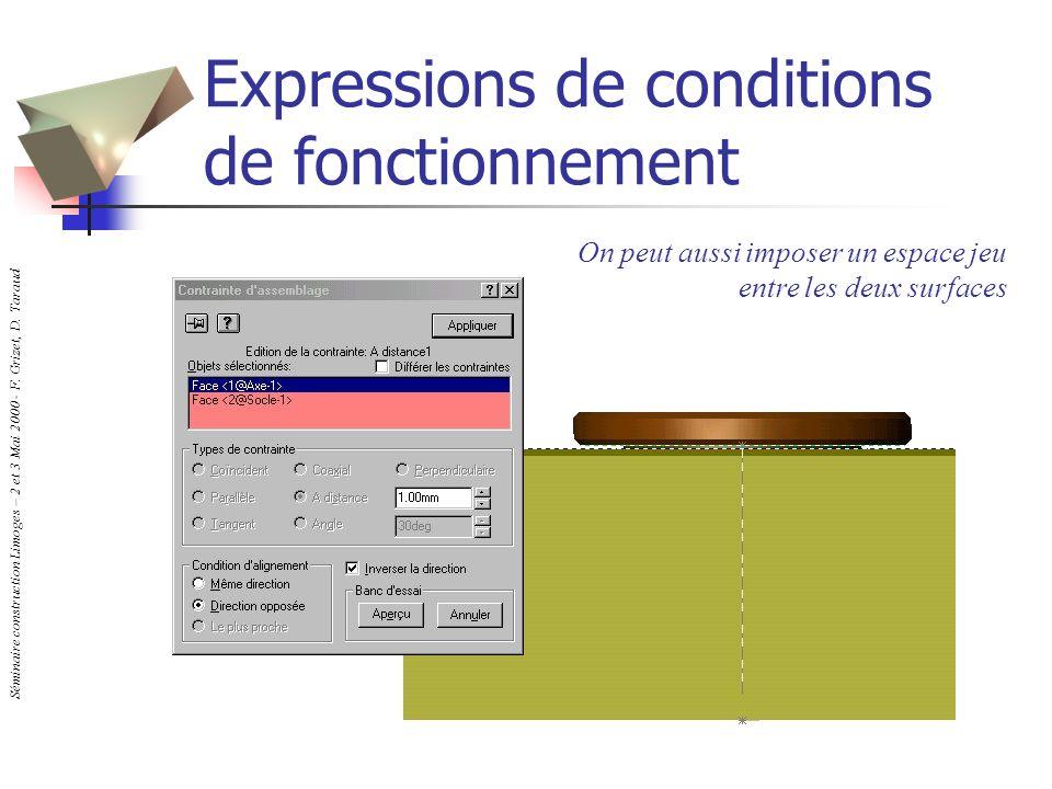 Séminaire construction Limoges – 2 et 3 Mai 2000 - F. Grizet, D. Taraud Expressions de conditions de fonctionnement On peut aussi imposer un espace je