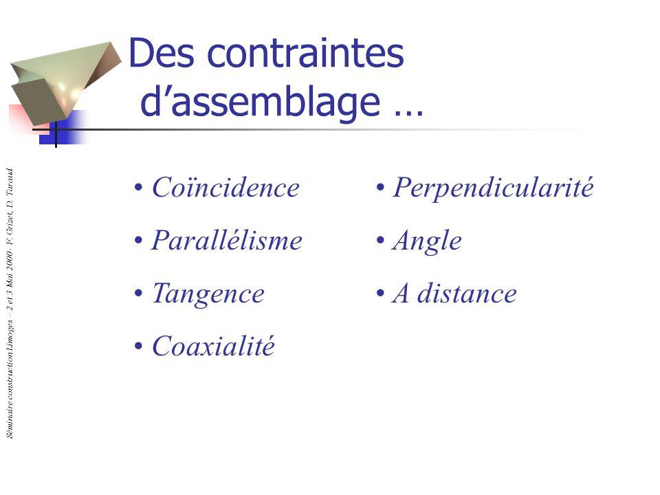 Séminaire construction Limoges – 2 et 3 Mai 2000 - F. Grizet, D. Taraud Des contraintes dassemblage … Coïncidence Parallélisme Tangence Coaxialité Per