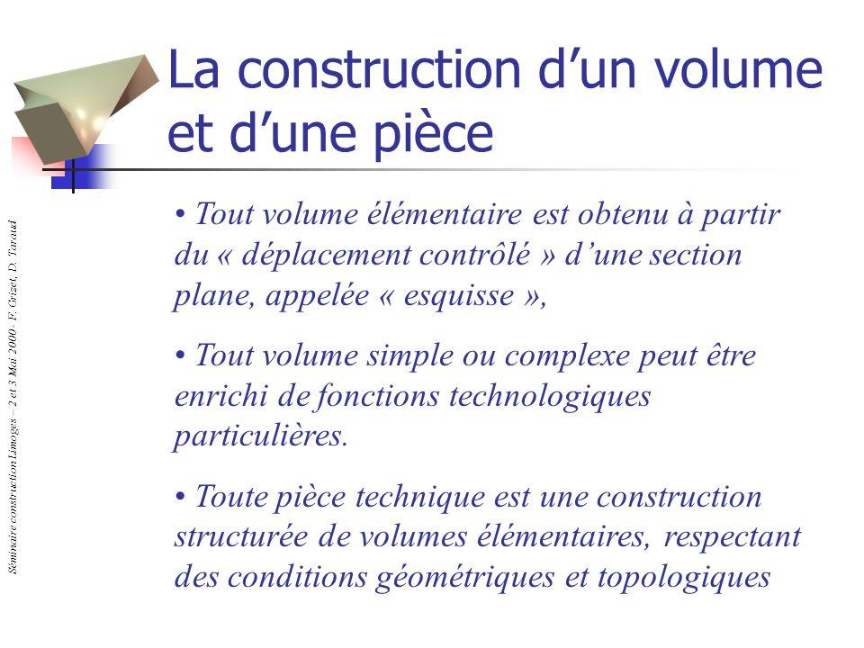 Séminaire construction Limoges – 2 et 3 Mai 2000 - F. Grizet, D. Taraud La construction dun volume et dune pièce Tout volume élémentaire est obtenu à