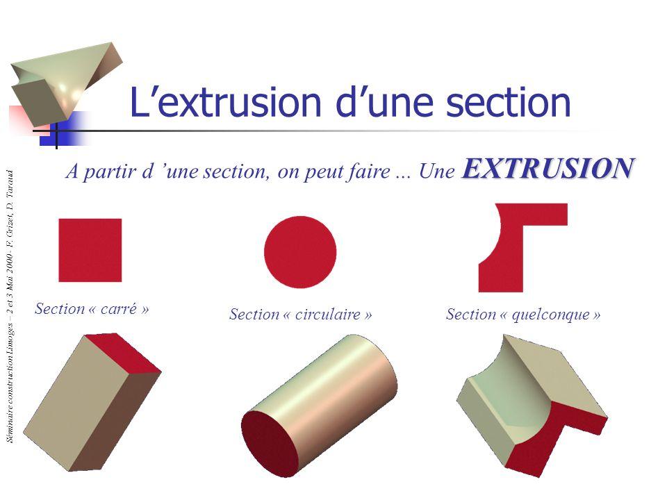 Séminaire construction Limoges – 2 et 3 Mai 2000 - F. Grizet, D. Taraud Lextrusion dune section EXTRUSION A partir d une section, on peut faire... Une