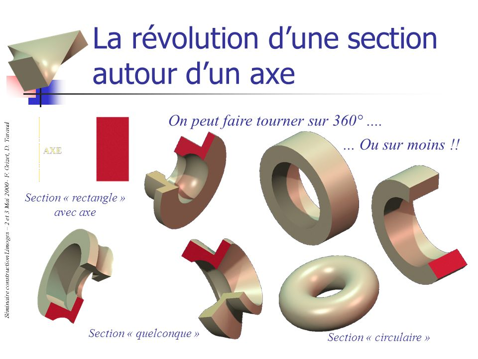 Séminaire construction Limoges – 2 et 3 Mai 2000 - F. Grizet, D. Taraud La révolution dune section autour dun axe Section « rectangle » avec axe Secti