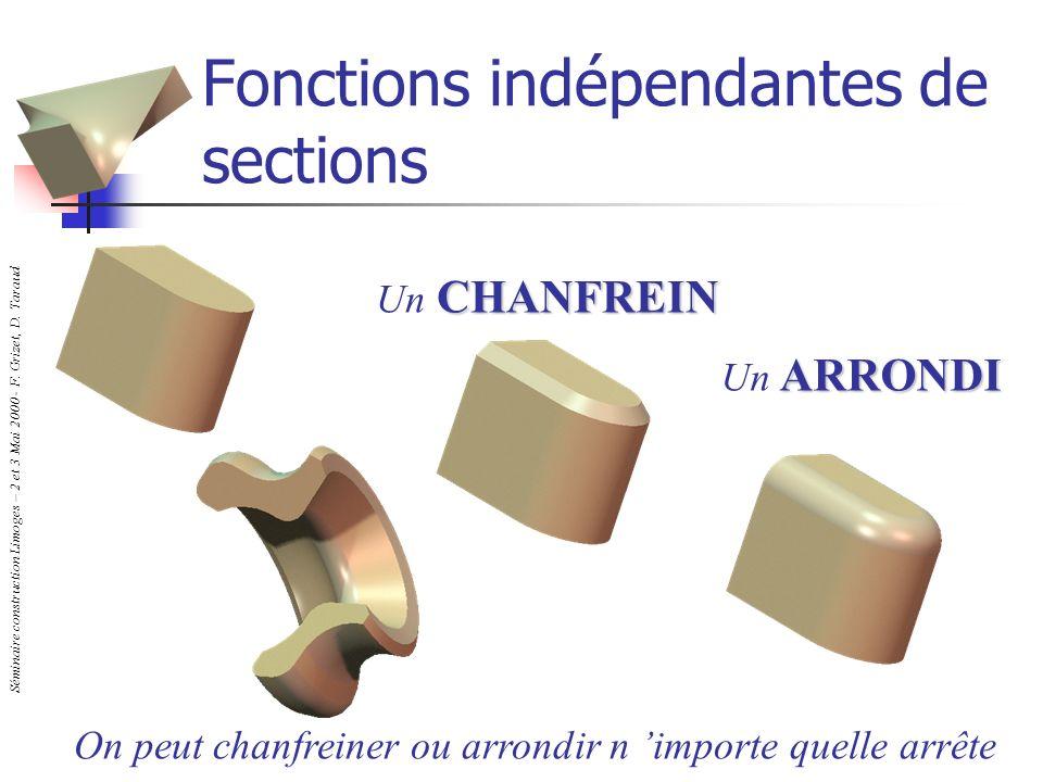 Séminaire construction Limoges – 2 et 3 Mai 2000 - F. Grizet, D. Taraud Fonctions indépendantes de sections CHANFREIN Un CHANFREIN ARRONDI Un ARRONDI