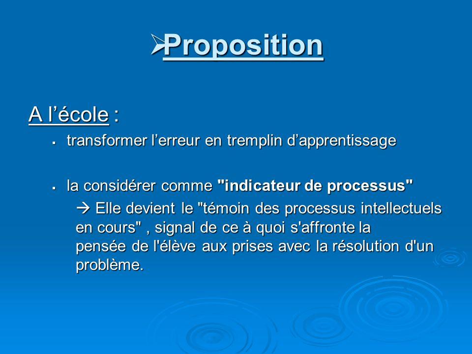 Proposition Proposition A lécole : transformer lerreur en tremplin dapprentissage transformer lerreur en tremplin dapprentissage la considérer comme