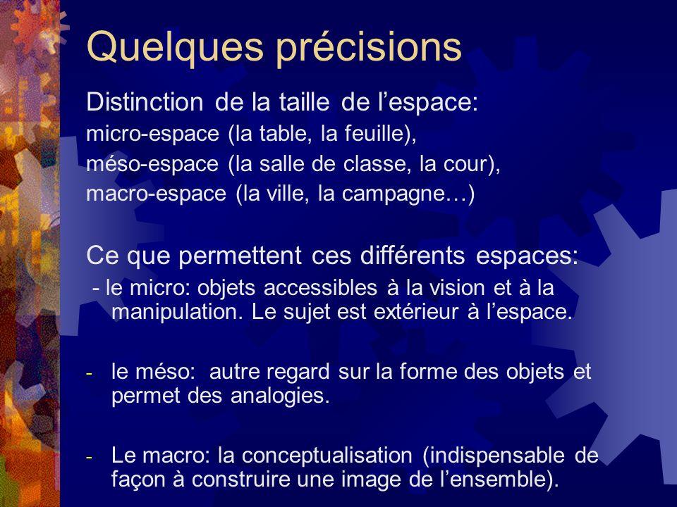 Quelques précisions Distinction de la taille de lespace: micro-espace (la table, la feuille), méso-espace (la salle de classe, la cour), macro-espace