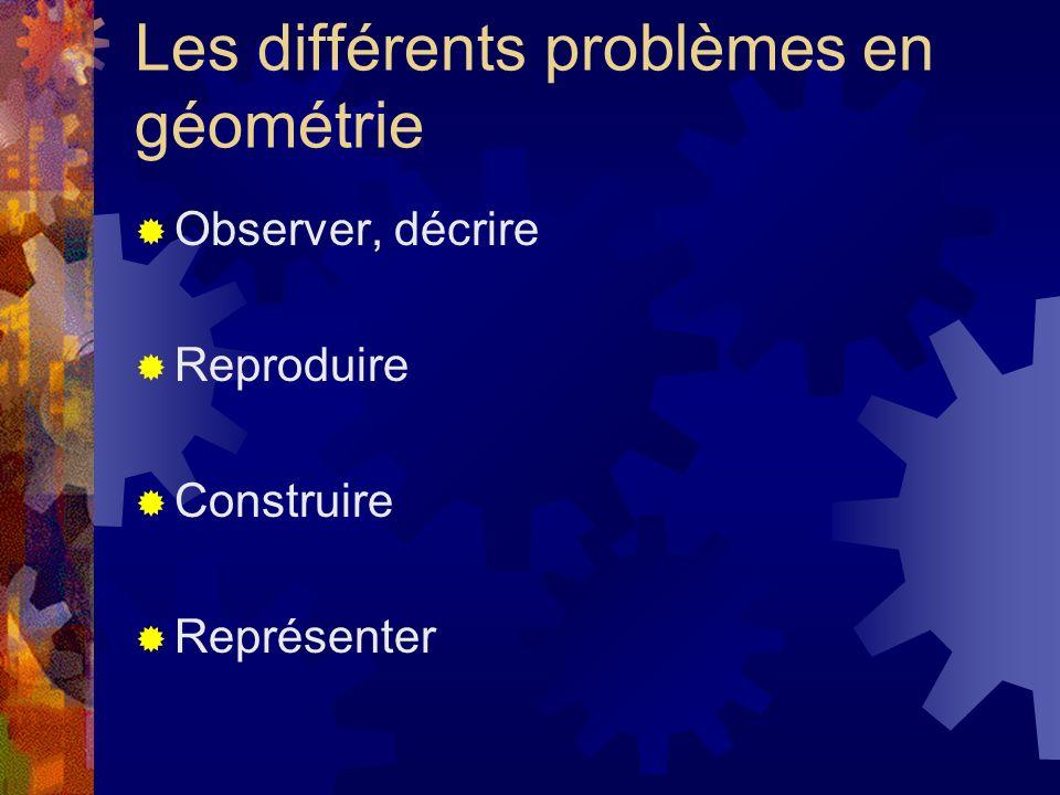 Les différents problèmes en géométrie Observer, décrire Reproduire Construire Représenter