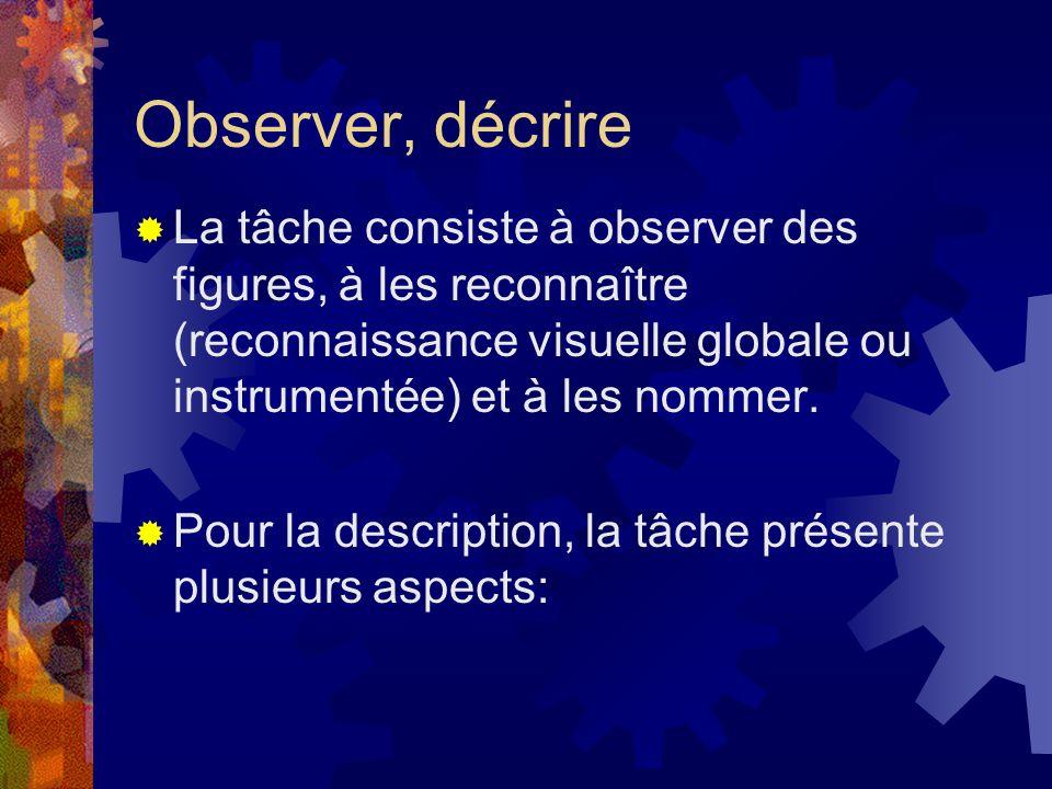 Observer, décrire La tâche consiste à observer des figures, à les reconnaître (reconnaissance visuelle globale ou instrumentée) et à les nommer. Pour