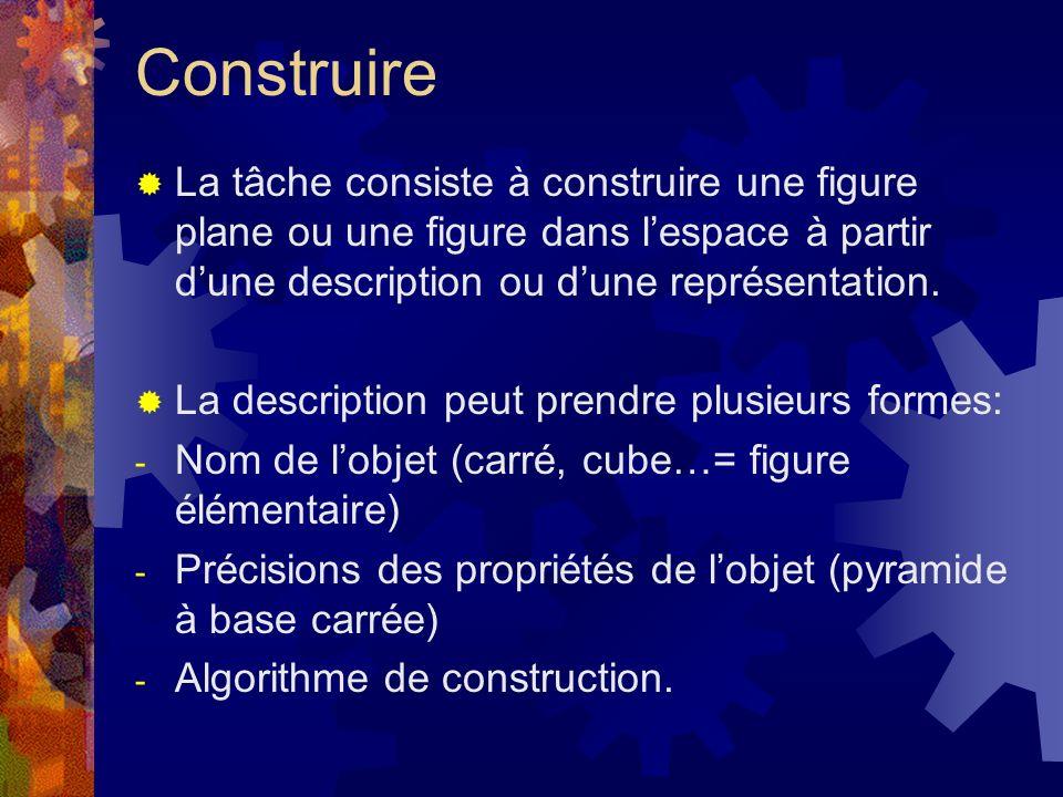 Construire La tâche consiste à construire une figure plane ou une figure dans lespace à partir dune description ou dune représentation. La description
