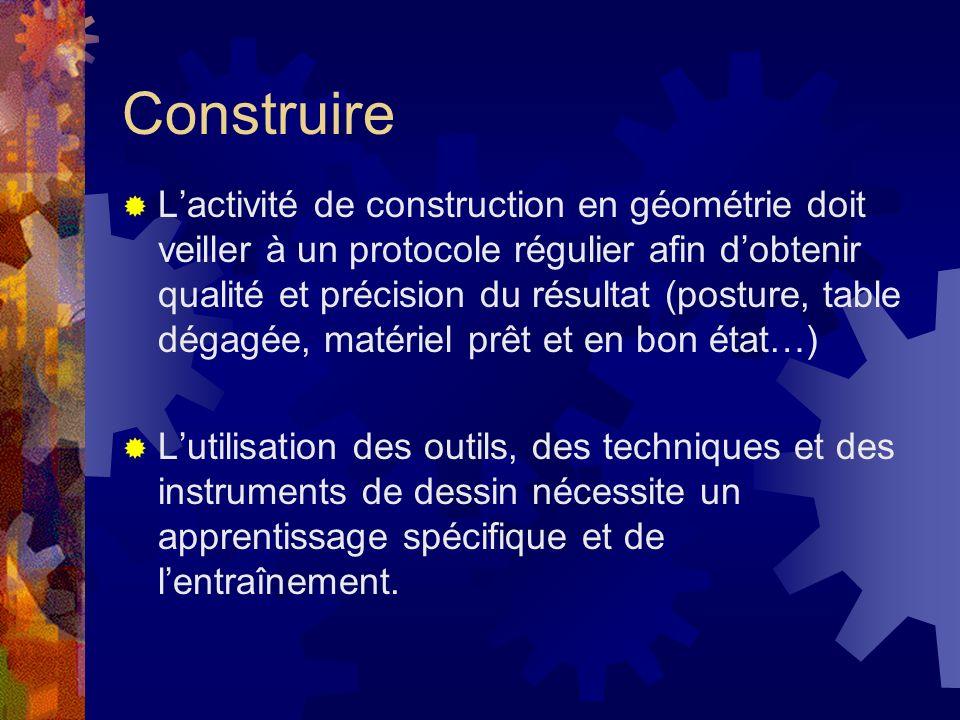 Construire Lactivité de construction en géométrie doit veiller à un protocole régulier afin dobtenir qualité et précision du résultat (posture, table