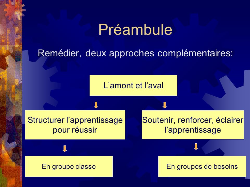 Préambule Remédier, deux approches complémentaires: Lamont et laval Structurer lapprentissage pour réussir Soutenir, renforcer, éclairer lapprentissag