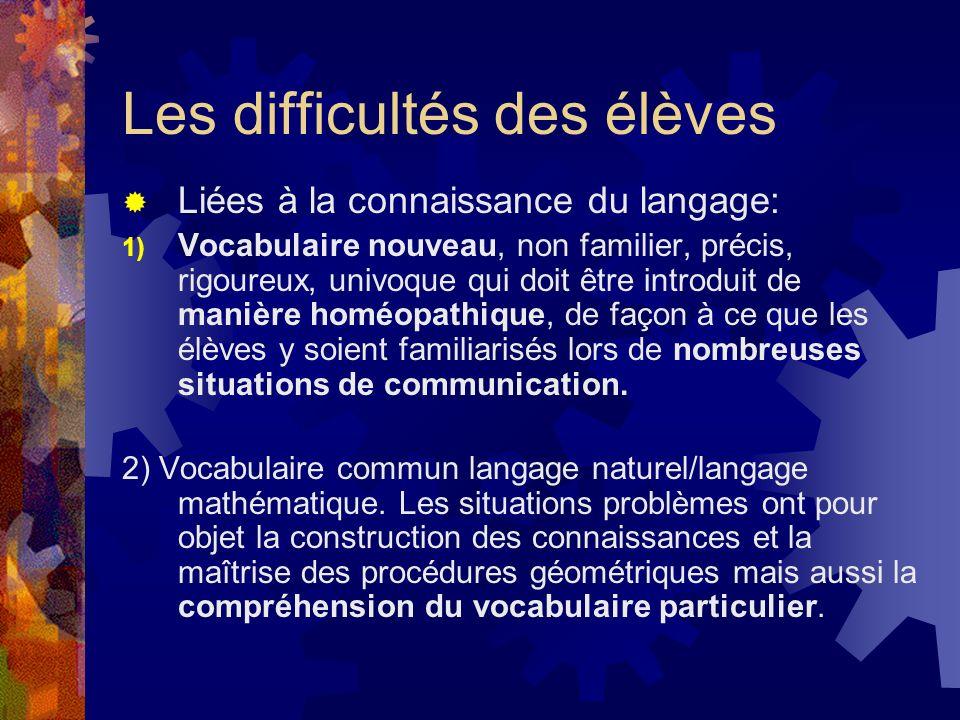Les difficultés des élèves Liées à la connaissance du langage: 1) Vocabulaire nouveau, non familier, précis, rigoureux, univoque qui doit être introdu