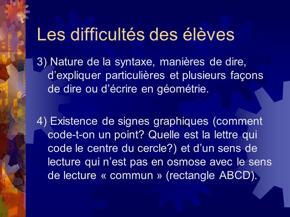 Les difficultés des élèves 3) Nature de la syntaxe, manières de dire, dexpliquer particulières et plusieurs façons de dire ou décrire en géométrie. 4)