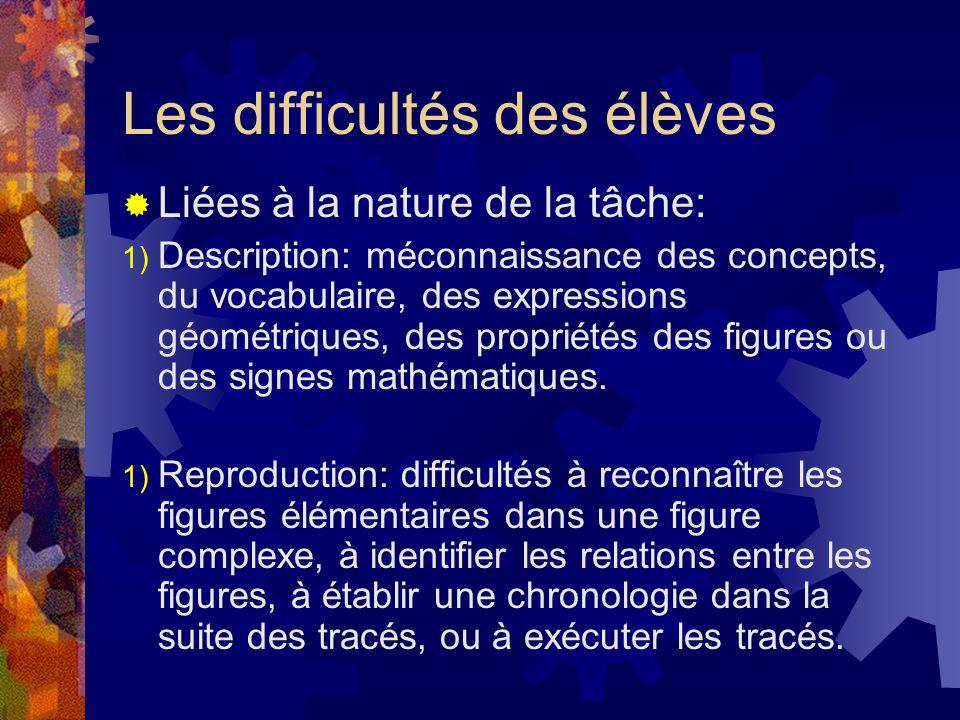 Les difficultés des élèves Liées à la nature de la tâche: 1) Description: méconnaissance des concepts, du vocabulaire, des expressions géométriques, d