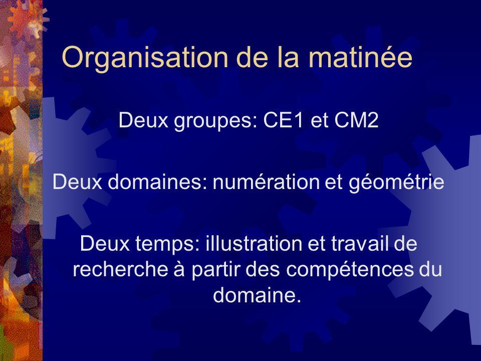 Organisation de la matinée Deux groupes: CE1 et CM2 Deux domaines: numération et géométrie Deux temps: illustration et travail de recherche à partir d
