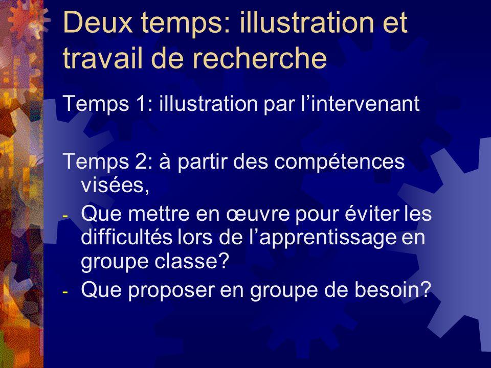 Deux temps: illustration et travail de recherche Temps 1: illustration par lintervenant Temps 2: à partir des compétences visées, - Que mettre en œuvr