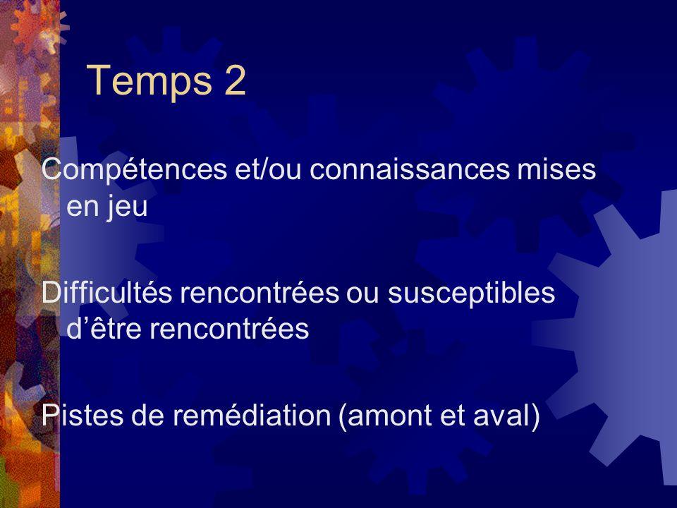 Temps 2 Compétences et/ou connaissances mises en jeu Difficultés rencontrées ou susceptibles dêtre rencontrées Pistes de remédiation (amont et aval)