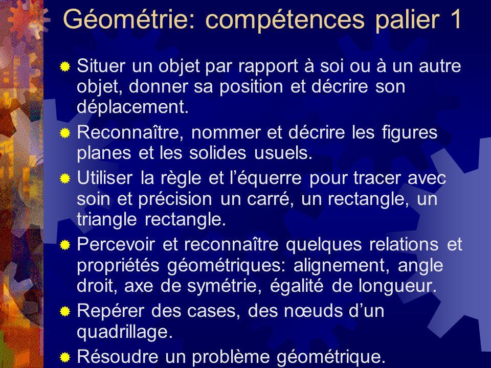 Géométrie: compétences palier 1 Situer un objet par rapport à soi ou à un autre objet, donner sa position et décrire son déplacement. Reconnaître, nom