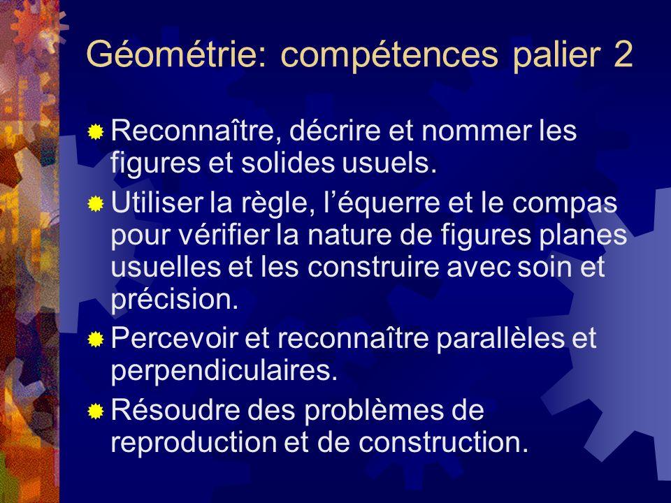 Géométrie: compétences palier 2 Reconnaître, décrire et nommer les figures et solides usuels. Utiliser la règle, léquerre et le compas pour vérifier l