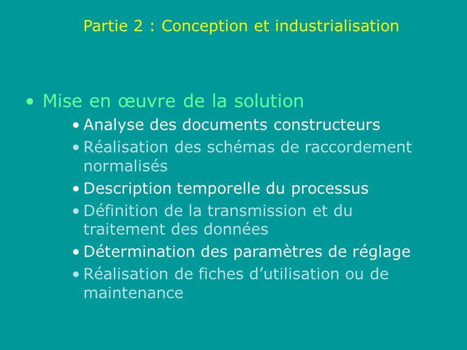 Solutions techniques possibles Processus opérationnel répondant aux enjeux Recherche de solutions constructeurs Choix du matériel Conception de la solution Réglages Partie 2 : Conception et industrialisation