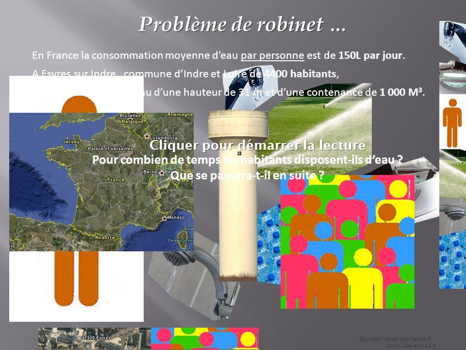 Sources : www.eaufrance.fr www.ville-esvres.fr En France la consommation moyenne deau par personneest de 150L par jour. Problème de robinet … il exist