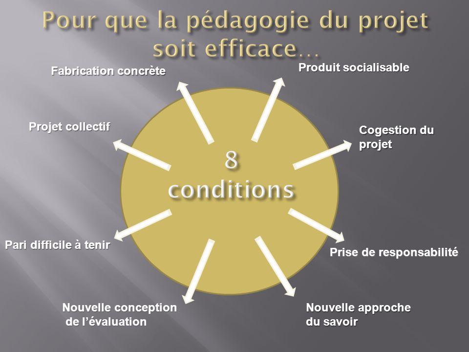 Fabrication concrète Projet collectif Pari difficile à tenir Nouvelle conception de lévaluation de lévaluation Cogestion du projet Prise de responsabi