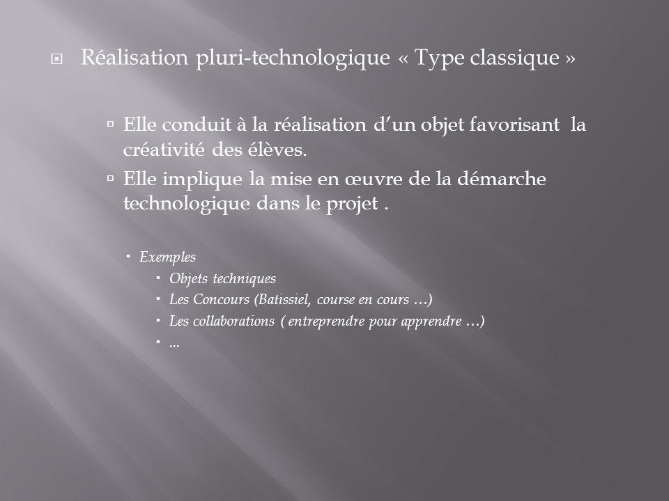 Réalisation pluri-technologique « Type classique » Elle conduit à la réalisation dun objet favorisant la créativité des élèves. Elle implique la mise