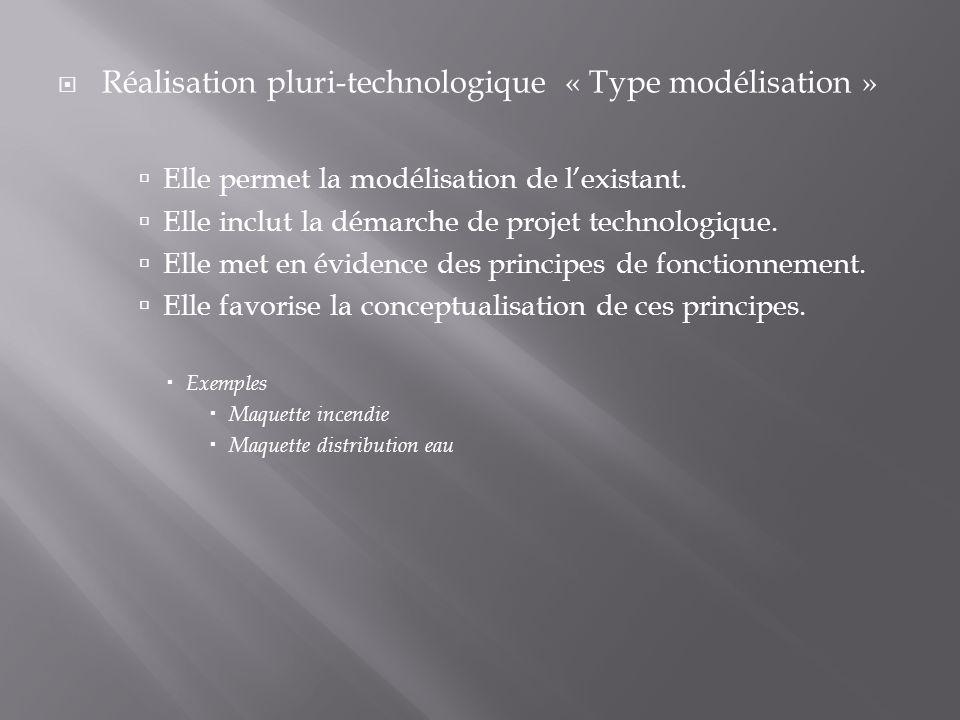 Réalisation pluri-technologique « Type modélisation » Elle permet la modélisation de lexistant. Elle inclut la démarche de projet technologique. Elle