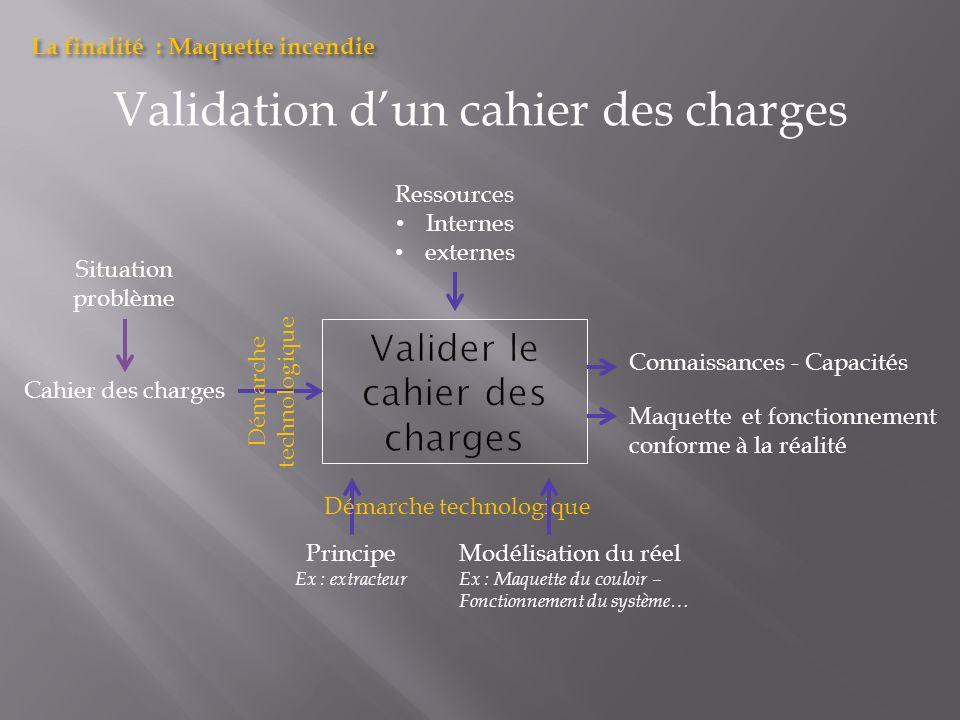 Validation dun cahier des charges Maquette et fonctionnement conforme à la réalité Ressources Internes externes Principe Ex : extracteur Connaissances