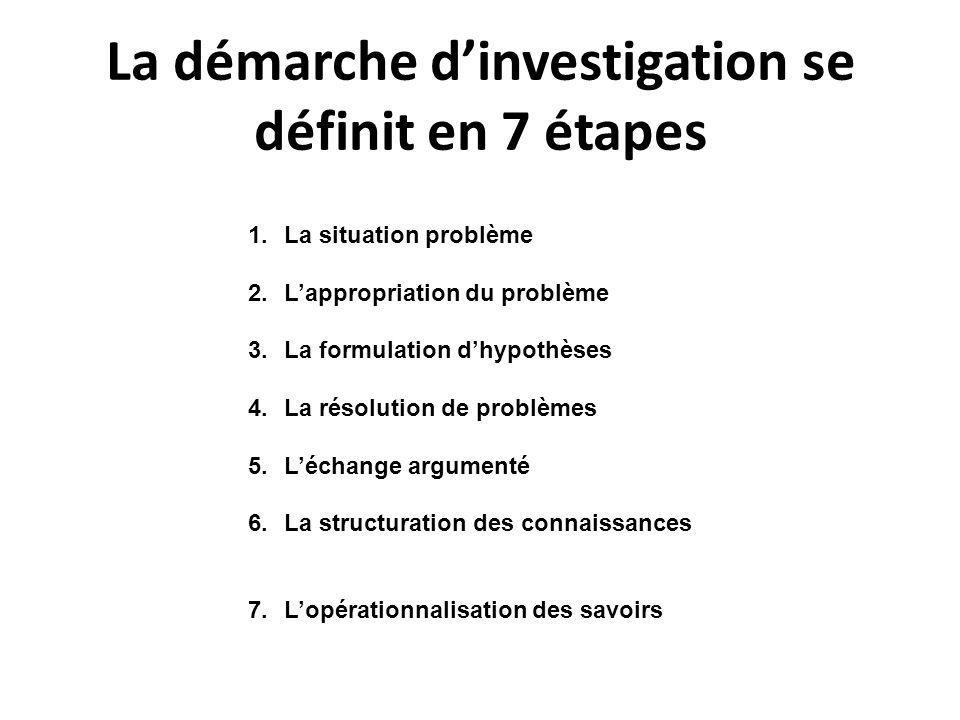 La démarche dinvestigation se définit en 7 étapes 1.La situation problème 2.Lappropriation du problème 3.La formulation dhypothèses 4.La résolution de