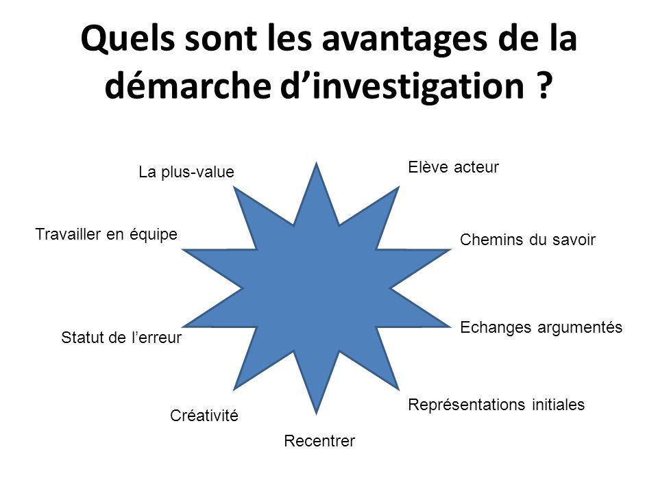 Quels sont les avantages de la démarche dinvestigation ? Elève acteur Chemins du savoir Echanges argumentés Représentations initiales Recentrer Créati