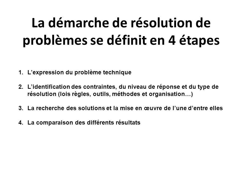 La démarche de résolution de problèmes se définit en 4 étapes 1.Lexpression du problème technique 2.Lidentification des contraintes, du niveau de répo