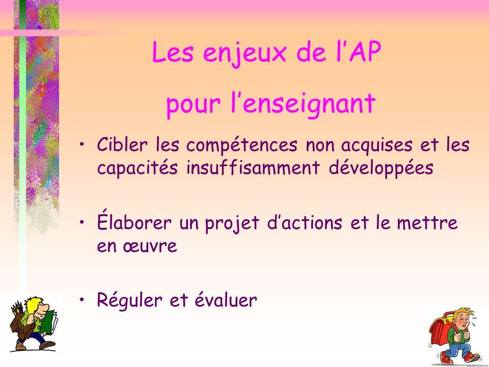 Les enjeux de lAP pour lenseignant Cibler les compétences non acquises et les capacités insuffisamment développées Élaborer un projet dactions et le mettre en œuvre Réguler et évaluer