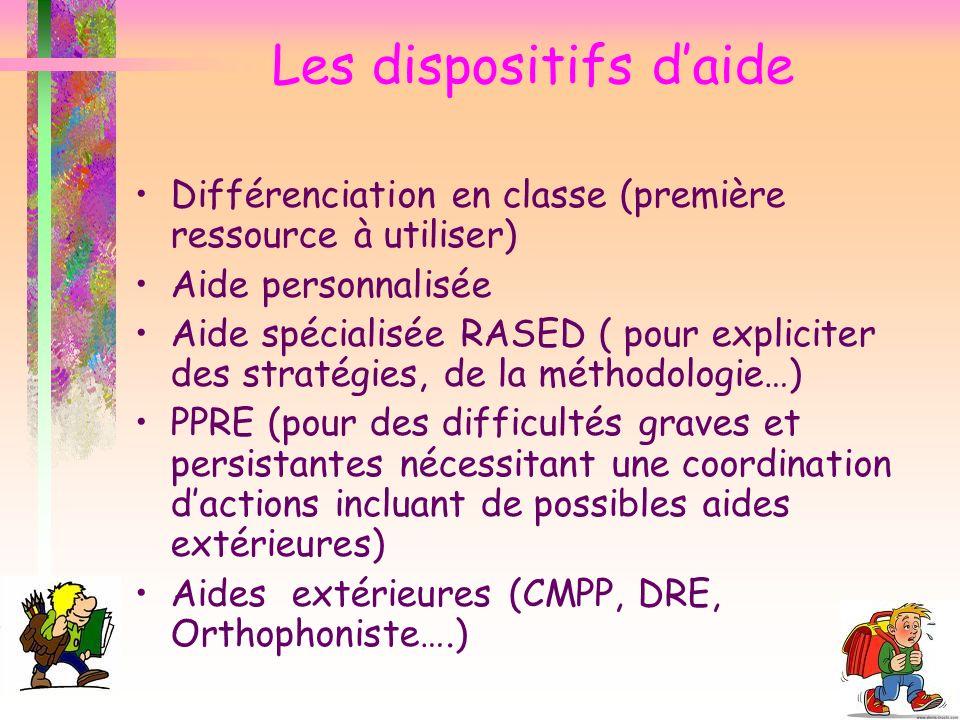 Les dispositifs daide Différenciation en classe (première ressource à utiliser) Aide personnalisée Aide spécialisée RASED ( pour expliciter des straté