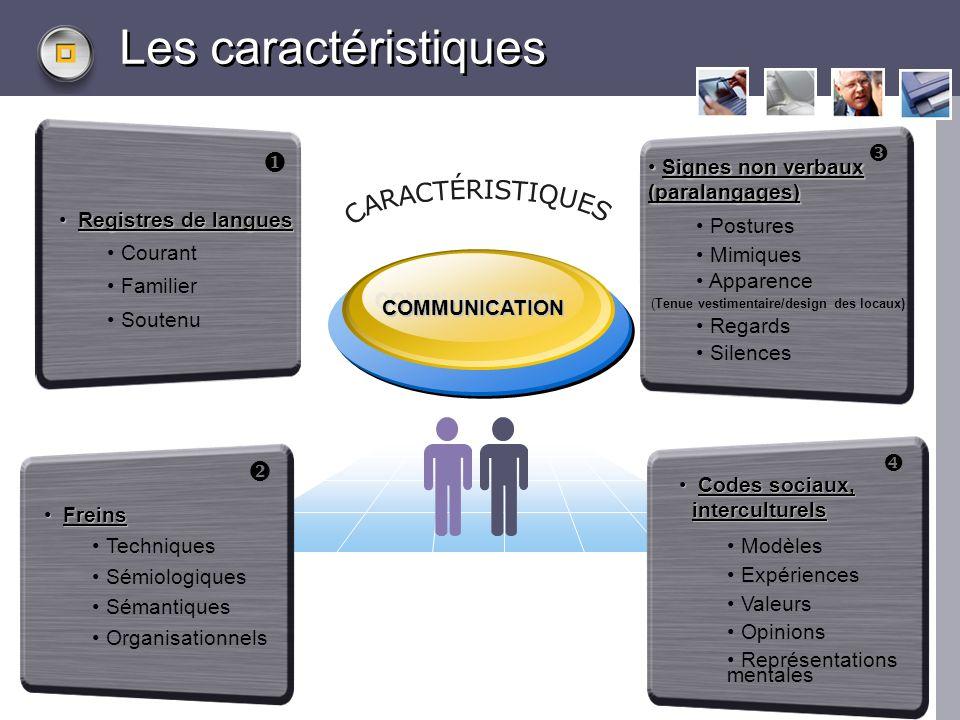 LOGO www.themegallery.com Registres de langues Registres de langues Courant Familier Soutenu Signes non verbaux (paralangages) Signes non verbaux (par