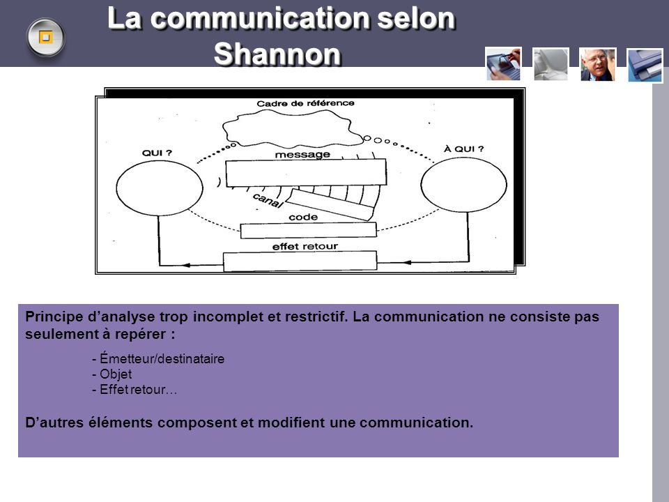LOGO www.themegallery.com La communication selon Shannon La communication selon Shannon Principe danalyse trop incomplet et restrictif. La communicati