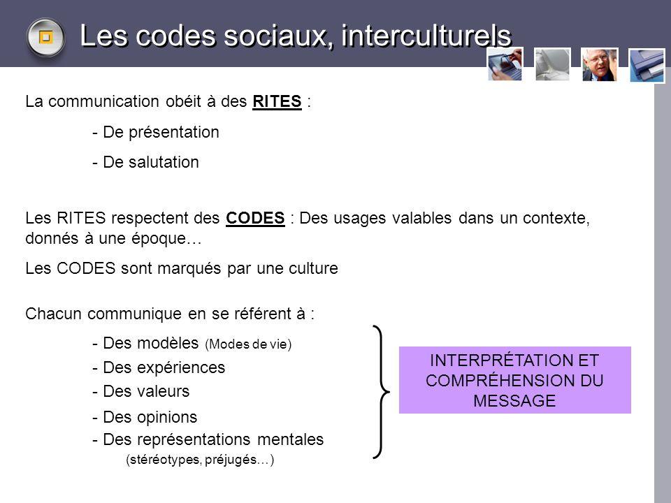 LOGO www.themegallery.com Les codes sociaux, interculturels La communication obéit à des RITES : - De présentation - De salutation Les RITES respecten