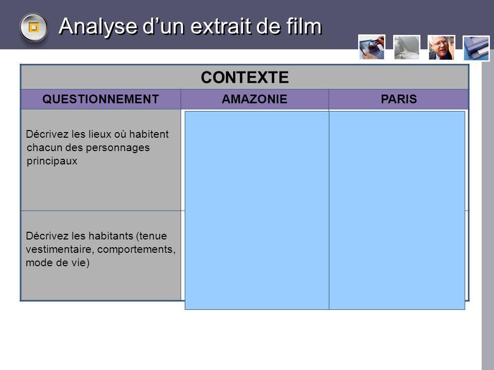 LOGO www.themegallery.com Analyse dun extrait de film CONTEXTE QUESTIONNEMENTAMAZONIEPARIS Décrivez les lieux où habitent chacun des personnages princ