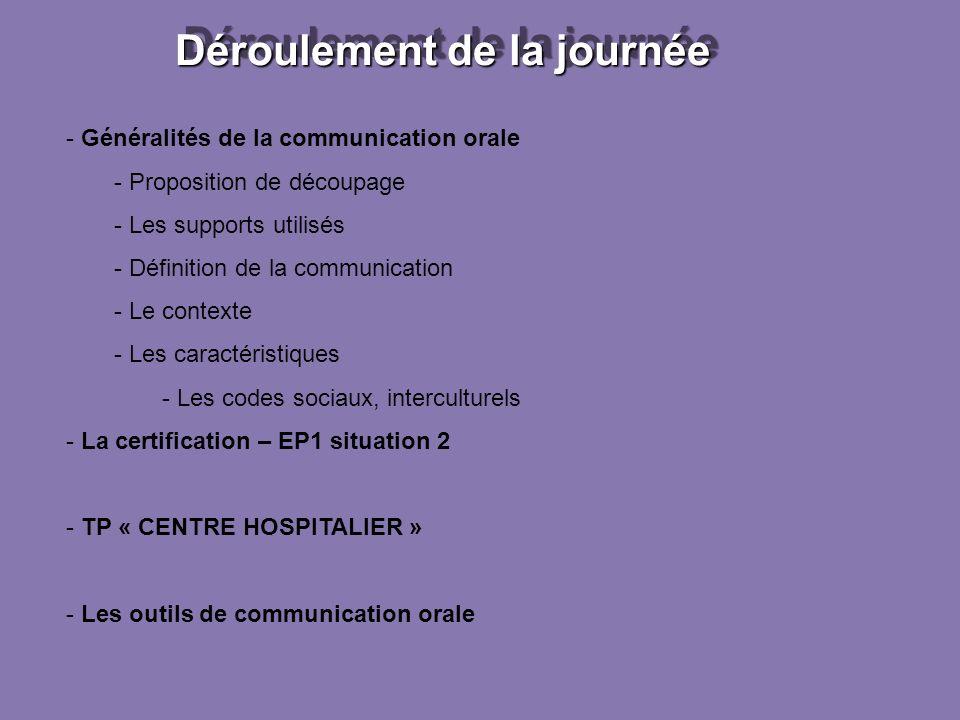Déroulement de la journée - Généralités de la communication orale - Proposition de découpage - Les supports utilisés - Définition de la communication