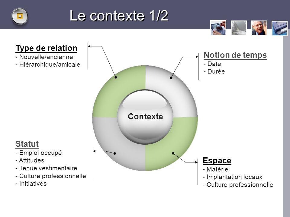 LOGO www.themegallery.com Le contexte 1/2 Contexte Notion de temps - Date - Durée Espace - Matériel - Implantation locaux - Culture professionnelle Ty