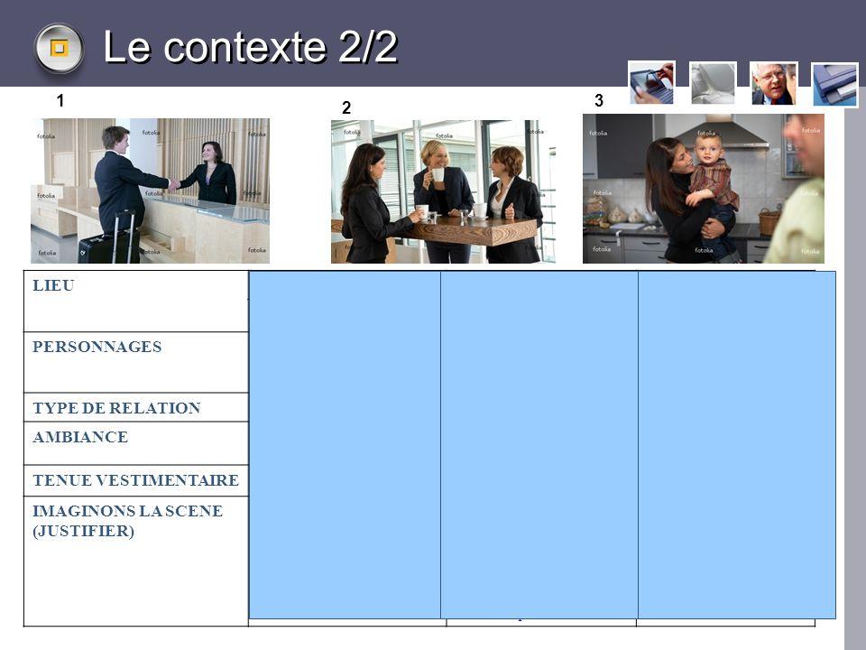 LOGO www.themegallery.com Le contexte 2/2 2 31 LIEUPHOTO 1PHOTO 2PHOTO 3 Hall dune entrepriseCafétéria dune entrepriseCuisine PERSONNAGES 2 (un homme
