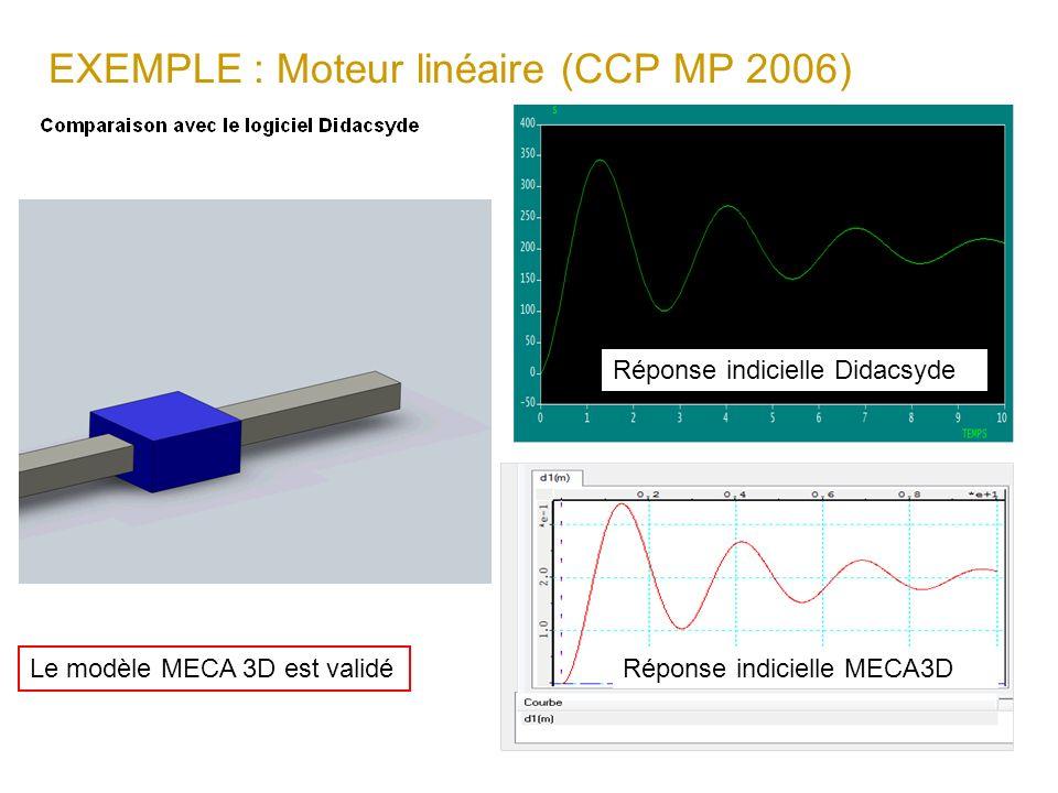 Le modèle MECA 3D est validé Réponse indicielle Didacsyde Réponse indicielle MECA3D