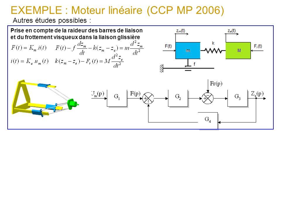 EXEMPLE : Moteur linéaire (CCP MP 2006) Autres études possibles : Prise en compte de la raideur des barres de liaison et du frottement visqueux dans l
