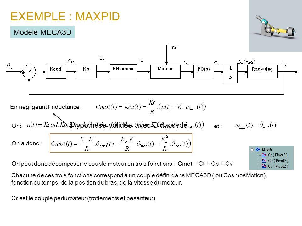 EXEMPLE : MAXPID En négligeant linductance : Modèle MECA3D et : On a donc : On peut donc décomposer le couple moteur en trois fonctions : Cmot = Ct +