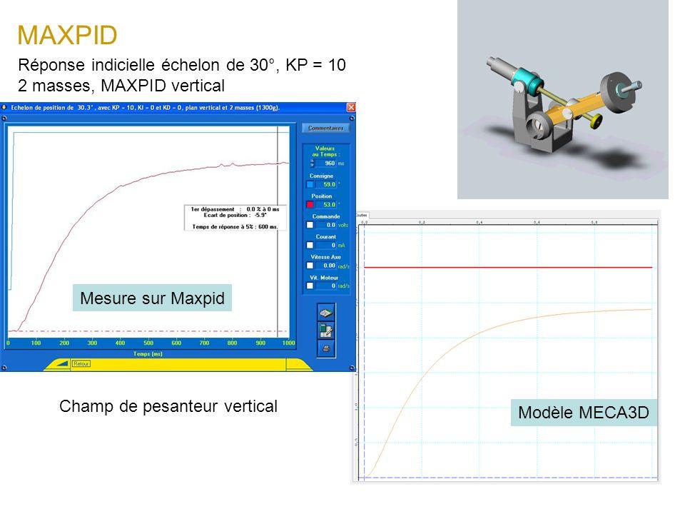 MAXPID Réponse indicielle échelon de 30°, KP = 10 2 masses, MAXPID vertical Modèle MECA3D Mesure sur Maxpid Champ de pesanteur vertical