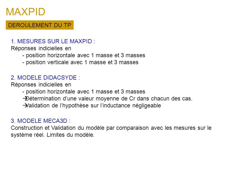 MAXPID 1. MESURES SUR LE MAXPID : Réponses indicielles en - position horizontale avec 1 masse et 3 masses - position verticale avec 1 masse et 3 masse